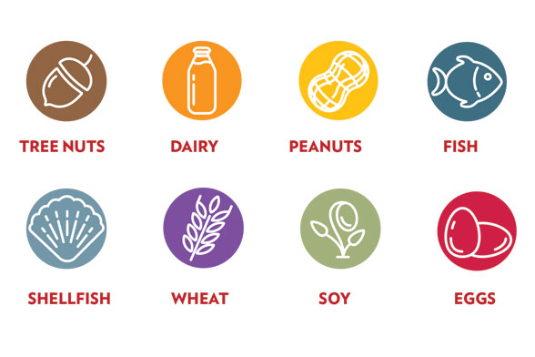 Colored icons used to identify food containing these allergens